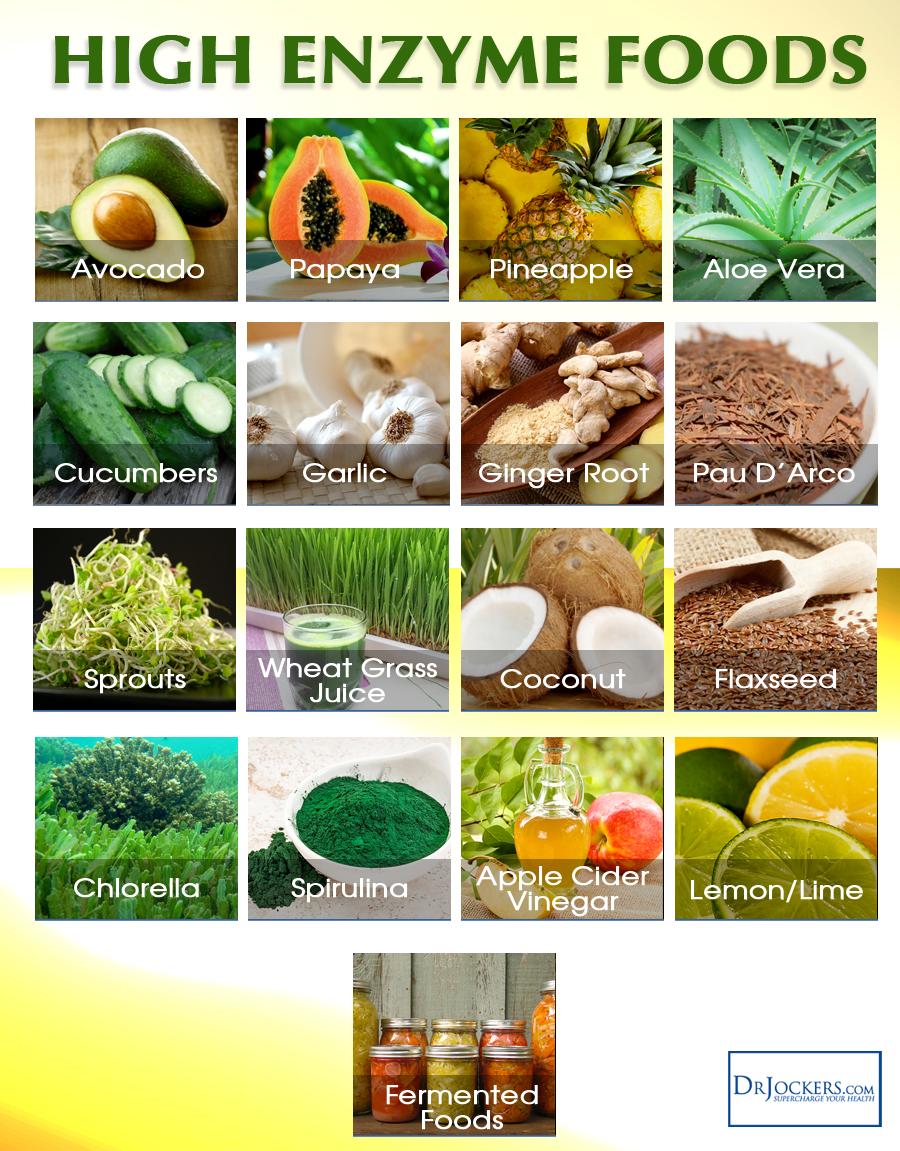 enzymer i mat