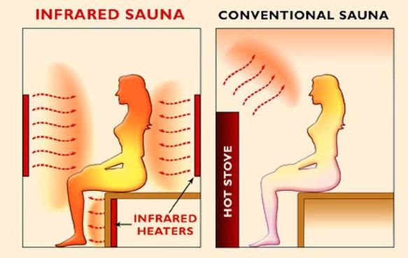 infrarød sauna 2